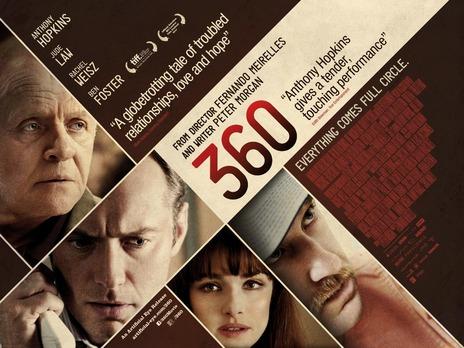 Film picture: 360
